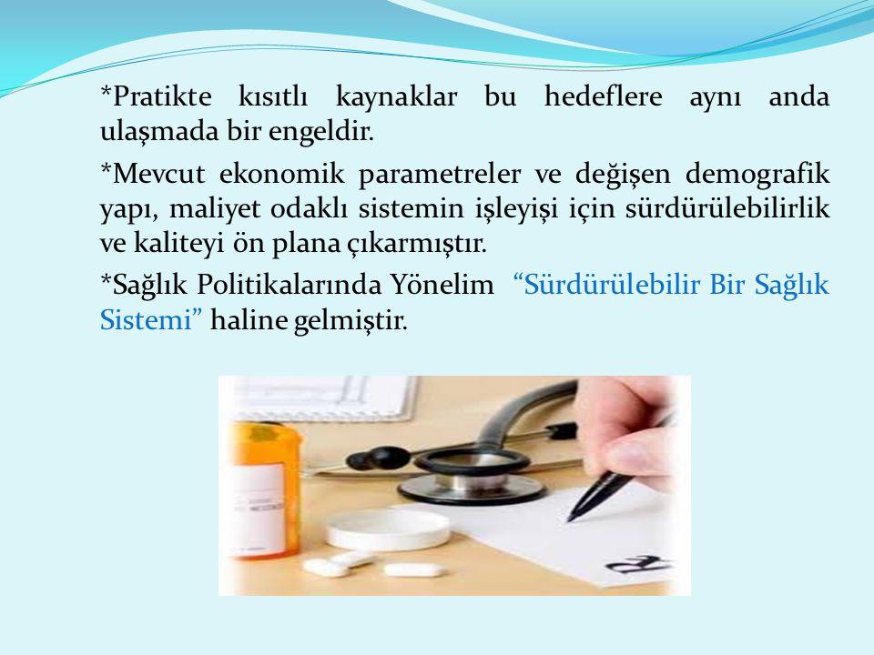 Sağlık Uygulama Tebliği (SUT)