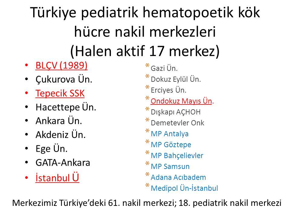 Türkiye pediatrik hematopoetik kök hücre nakil merkezleri (Halen aktif 17 merkez) BLÇV (1989) Çukurova Ün. Tepecik SSK Hacettepe Ün. Ankara Ün. Akdeni