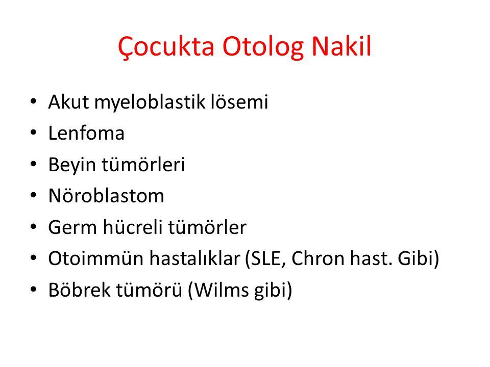Çocukta Otolog Nakil Akut myeloblastik lösemi Lenfoma Beyin tümörleri Nöroblastom Germ hücreli tümörler Otoimmün hastalıklar (SLE, Chron hast. Gibi) B