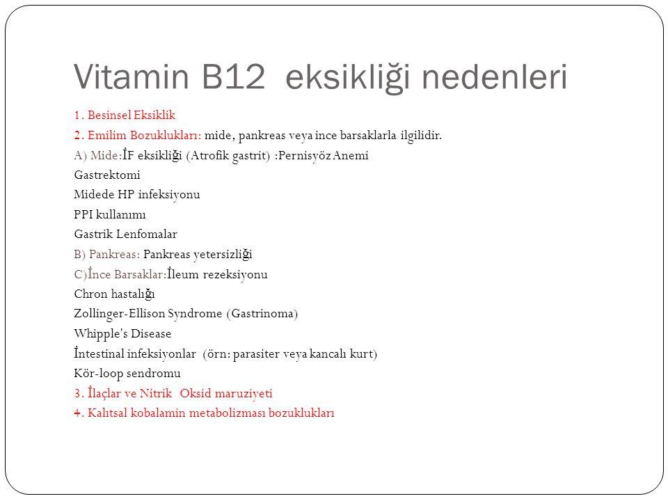 Vitamin B12 eksikliği nedenleri 1.Besinsel Eksiklik 2.