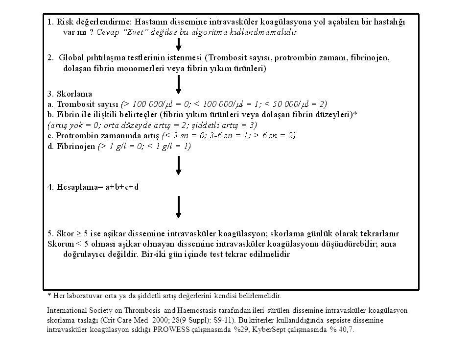 International Society on Thrombosis and Haemostasis tarafından ileri sürülen dissemine intravasküler koagülasyon skorlama taslağı (Crit Care Med 2000;