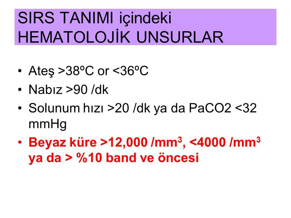 SIRS TANIMI içindeki HEMATOLOJİK UNSURLAR Ateş >38ºC or <36ºC Nabız >90 /dk Solunum hızı >20 /dk ya da PaCO2 <32 mmHg Beyaz küre >12,000 /mm 3, %10 ba