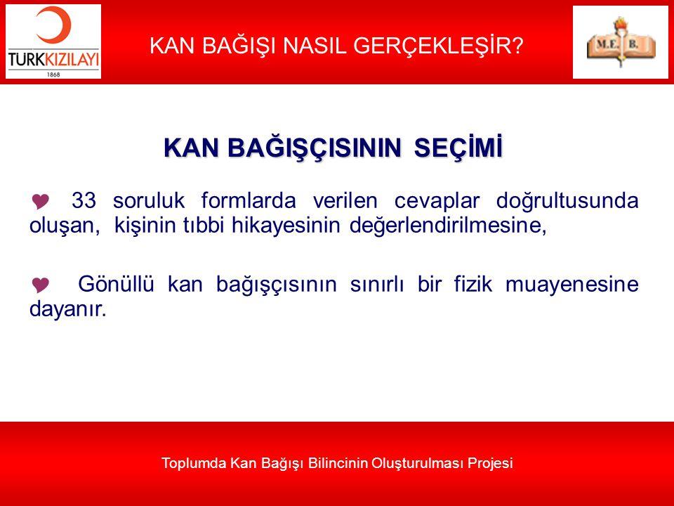Toplumda Kan Bağışı Bilincinin Oluşturulması Projesi KAN BAĞIŞI NASIL GERÇEKLEŞİR?  33 soruluk formlarda verilen cevaplar doğrultusunda oluşan, kişin