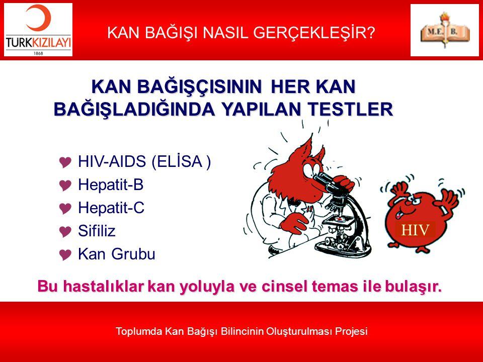 Toplumda Kan Bağışı Bilincinin Oluşturulması Projesi KAN BAĞIŞI NASIL GERÇEKLEŞİR?  HIV-AIDS (ELİSA )  Hepatit-B  Hepatit-C  Sifiliz  Kan Grubu K