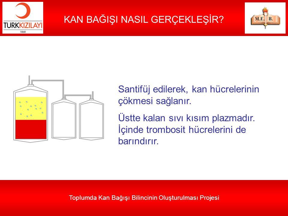 Toplumda Kan Bağışı Bilincinin Oluşturulması Projesi KAN BAĞIŞI NASIL GERÇEKLEŞİR? Santifüj edilerek, kan hücrelerinin çökmesi sağlanır. Üstte kalan s
