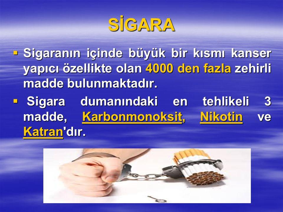 SİGARA  Sigaranın içinde büyük bir kısmı kanser yapıcı özellikte olan 4000 den fazla zehirli madde bulunmaktadır.  Sigara dumanındaki en tehlikeli 3