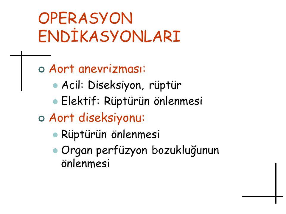 OPERASYON ENDİKASYONLARI Aort anevrizması: Acil: Diseksiyon, rüptür Elektif: Rüptürün önlenmesi Aort diseksiyonu: Rüptürün önlenmesi Organ perfüzyon b