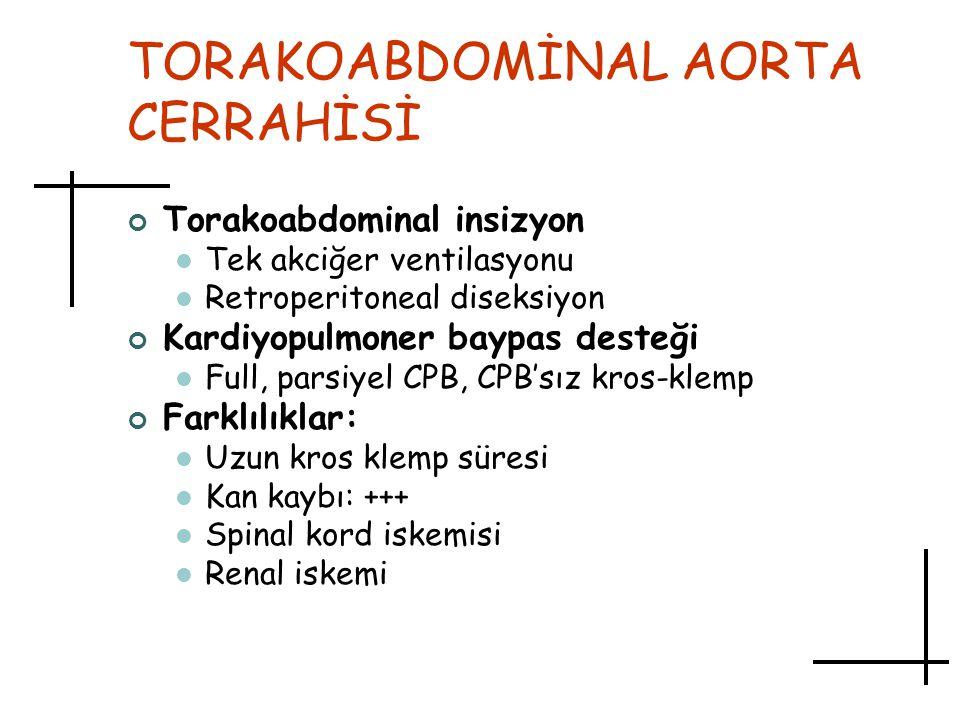 TORAKOABDOMİNAL AORTA CERRAHİSİ Torakoabdominal insizyon Tek akciğer ventilasyonu Retroperitoneal diseksiyon Kardiyopulmoner baypas desteği Full, pars