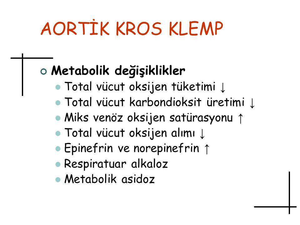 AORTİK KROS KLEMP Metabolik değişiklikler Total vücut oksijen tüketimi ↓ Total vücut karbondioksit üretimi ↓ Miks venöz oksijen satürasyonu ↑ Total vü