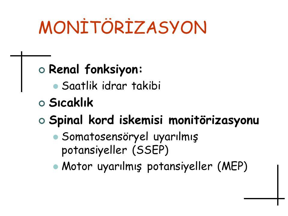 MONİTÖRİZASYON Renal fonksiyon: Saatlik idrar takibi Sıcaklık Spinal kord iskemisi monitörizasyonu Somatosensöryel uyarılmış potansiyeller (SSEP) Moto