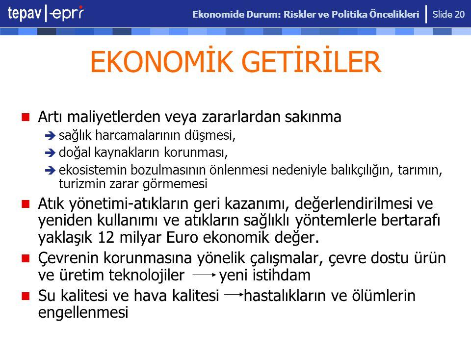 Ekonomide Durum: Riskler ve Politika Öncelikleri Slide 20 EKONOMİK GETİRİLER Artı maliyetlerden veya zararlardan sakınma  sağlık harcamalarının düşme