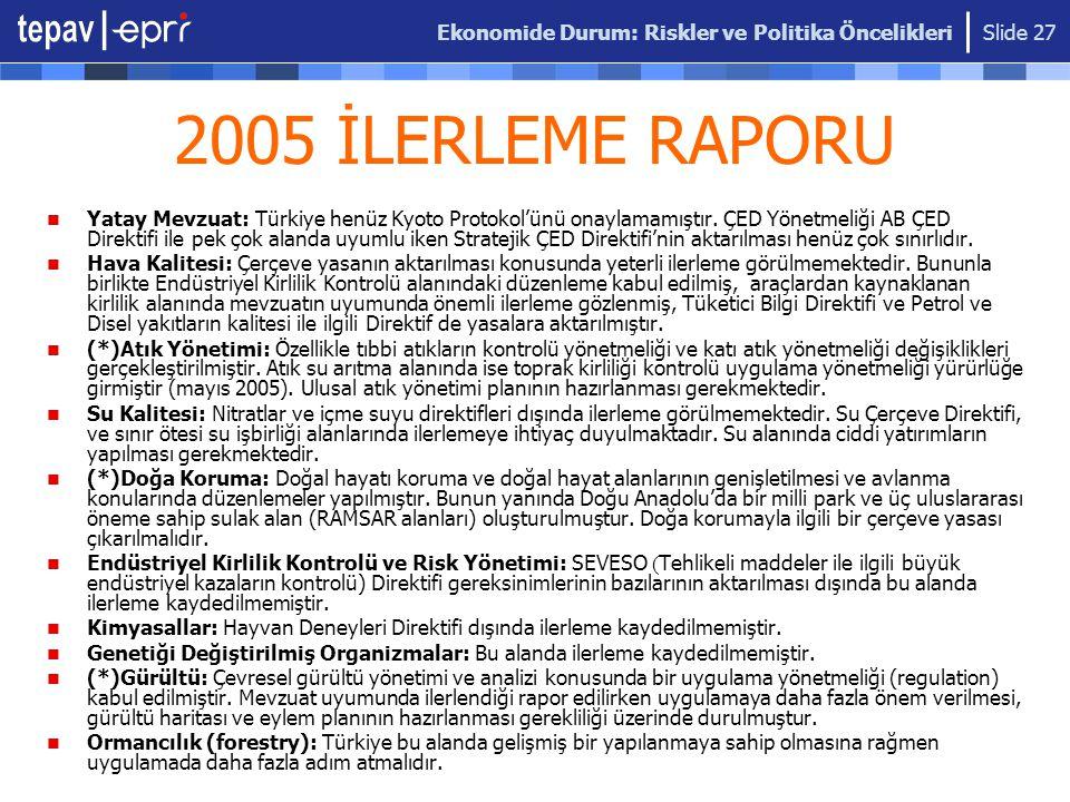 Ekonomide Durum: Riskler ve Politika Öncelikleri Slide 27 2005 İLERLEME RAPORU Yatay Mevzuat: Türkiye henüz Kyoto Protokol'ünü onaylamamıştır. ÇED Yön