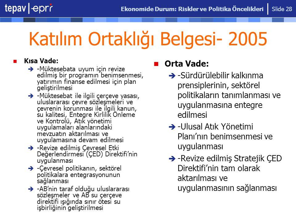 Ekonomide Durum: Riskler ve Politika Öncelikleri Slide 28 Katılım Ortaklığı Belgesi- 2005 Kısa Vade:  -Müktesebata uyum için revize edilmiş bir progr