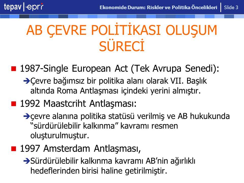 Ekonomide Durum: Riskler ve Politika Öncelikleri Slide 3 AB ÇEVRE POLİTİKASI OLUŞUM SÜRECİ 1987-Single European Act (Tek Avrupa Senedi):  Çevre bağım