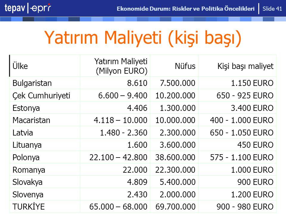 Ekonomide Durum: Riskler ve Politika Öncelikleri Slide 41 Yatırım Maliyeti (kişi başı) Ülke Yatırım Maliyeti (Milyon EURO) NüfusKişi başı maliyet Bulg