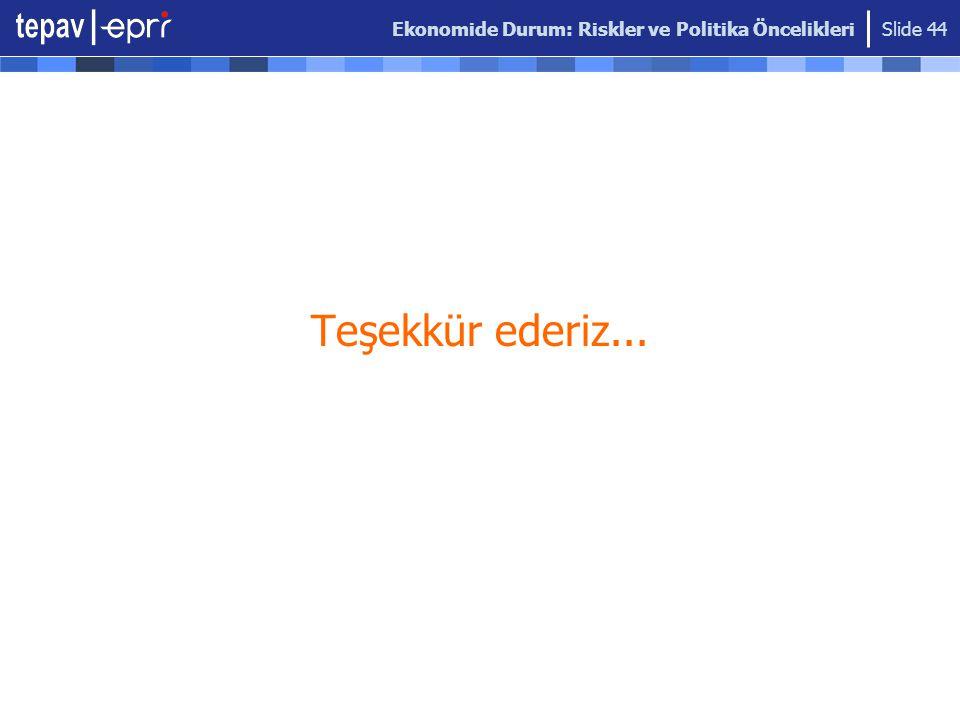 Ekonomide Durum: Riskler ve Politika Öncelikleri Slide 44 Teşekkür ederiz...
