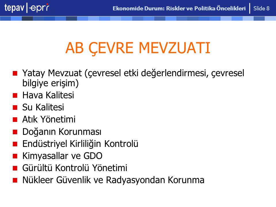 Ekonomide Durum: Riskler ve Politika Öncelikleri Slide 29 Türkiye'de Çevre ile İlgili Mevzuatın Analizi Projesi MEDA destekli, Ocak 2002'de Çevre ve Orman Bakanlığı'nın koordinasyonunda tamamlanan Türkiye'de Çevre ile İlgili Mevzuatın Analizi Projesi .