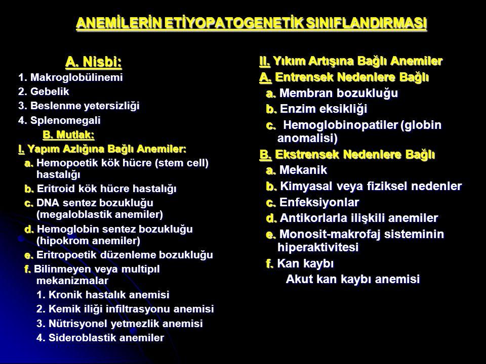 ANEMİLERİN ETİYOPATOGENETİK SINIFLANDIRMASI A.Nisbi: A.