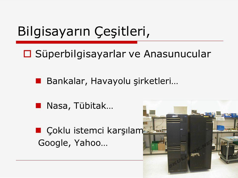 Bilgisayarın Çeşitleri,  Süperbilgisayarlar ve Anasunucular Bankalar, Havayolu şirketleri… Nasa, Tübitak… Çoklu istemci karşılamaları Google, Yahoo…