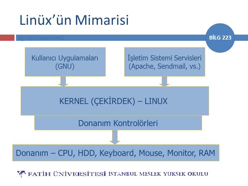BİLG 223 Linüx'ün Mimarisi KERNEL (ÇEKİRDEK) – LINUX Kullanıcı Uygulamaları (GNU) İşletim Sistemi Servisleri (Apache, Sendmail, vs.) Donanım Kontrolör