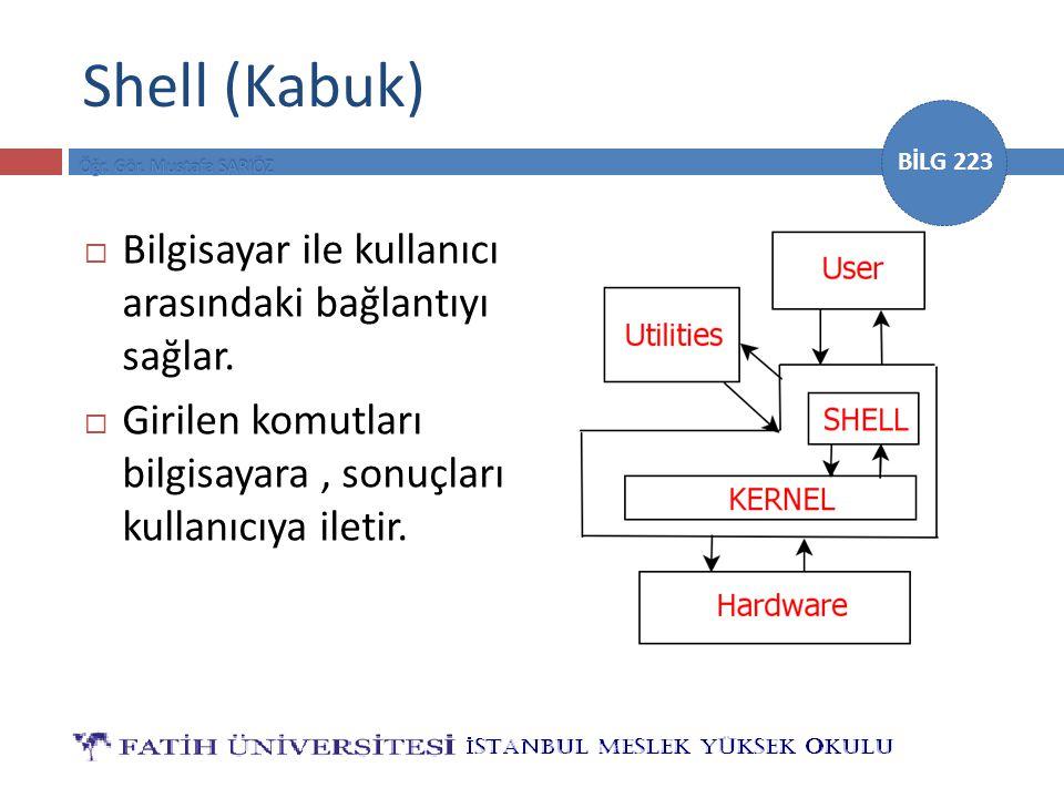 BİLG 223 Shell (Kabuk)  Bilgisayar ile kullanıcı arasındaki bağlantıyı sağlar.  Girilen komutları bilgisayara, sonuçları kullanıcıya iletir.