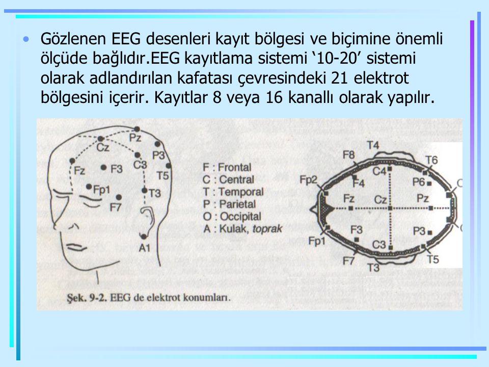 Patolojik EEG Tümörler Kan pıhtısı – hemoraji Ölü doku alanları Yüksek ya da düşük kan glikoz düzeyi EPİLEPSİ –Çok yüksek amplitüdlü (1000  V) spike dalgalar