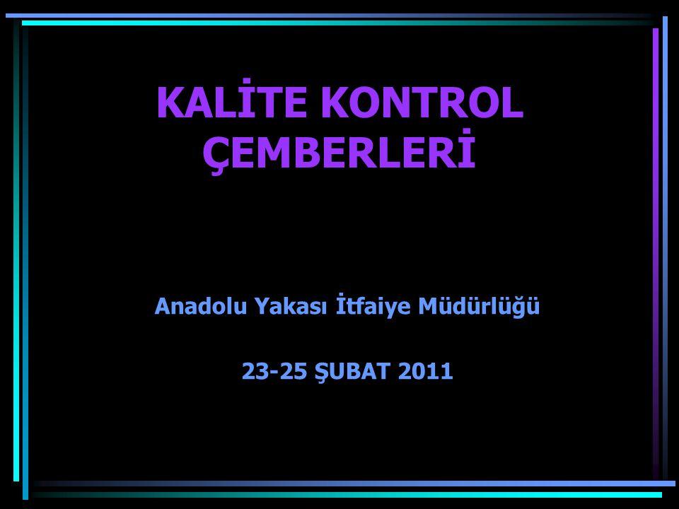KALİTE KONTROL ÇEMBERLERİ Anadolu Yakası İtfaiye Müdürlüğü 23-25 ŞUBAT 2011