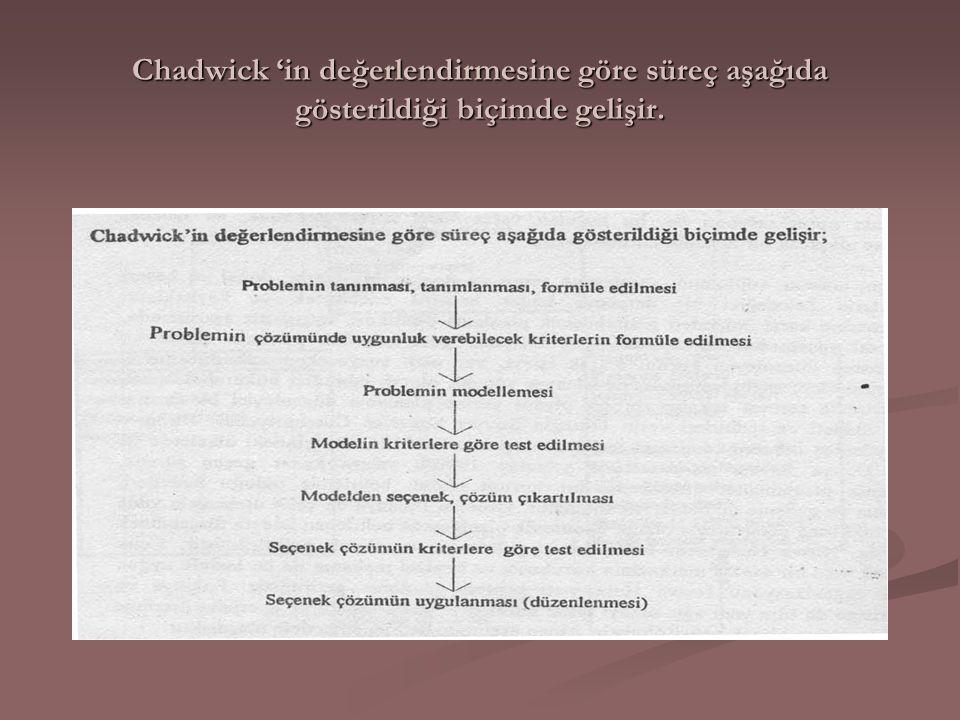 Problem bazında alınan bir olay, daha karmaşık bir durum arzediyorsa, yani problem tek boyutlu değil de kompleks bir sistem ise, süreç kendine özgü bir durum gösterir.