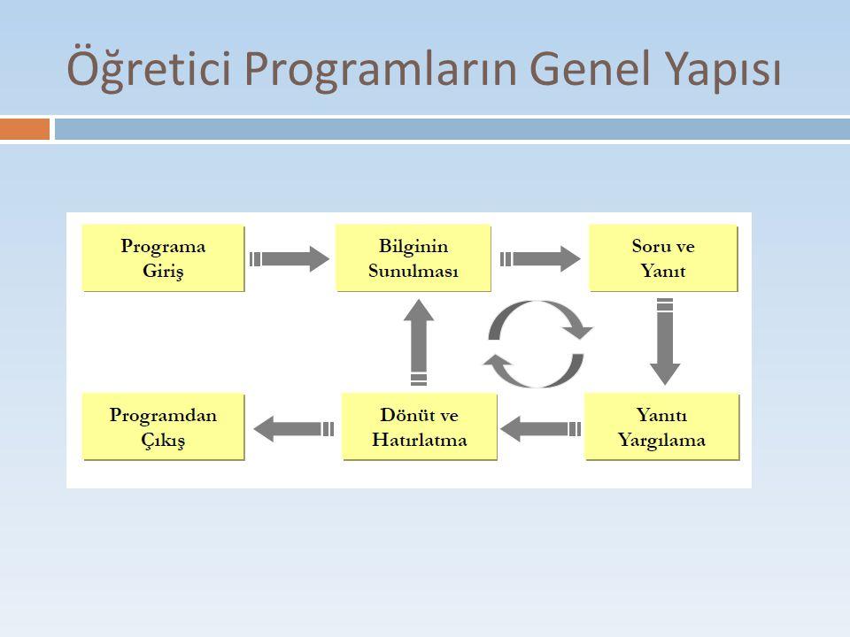 Öğretici Programların Genel Yapısı