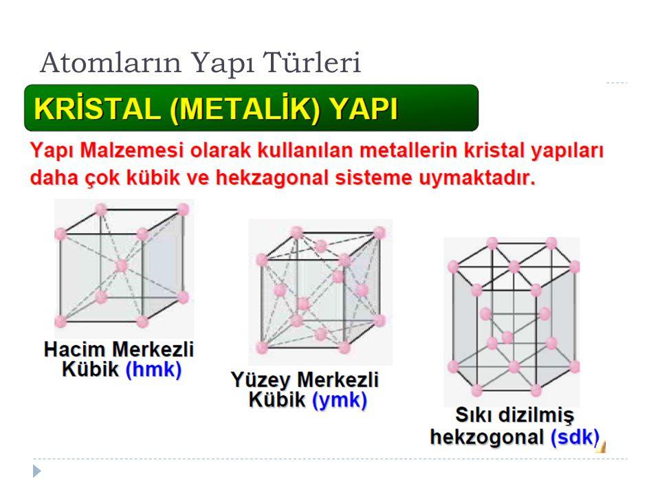 Örnek: Sodyum, Molybdenum, Tungsten