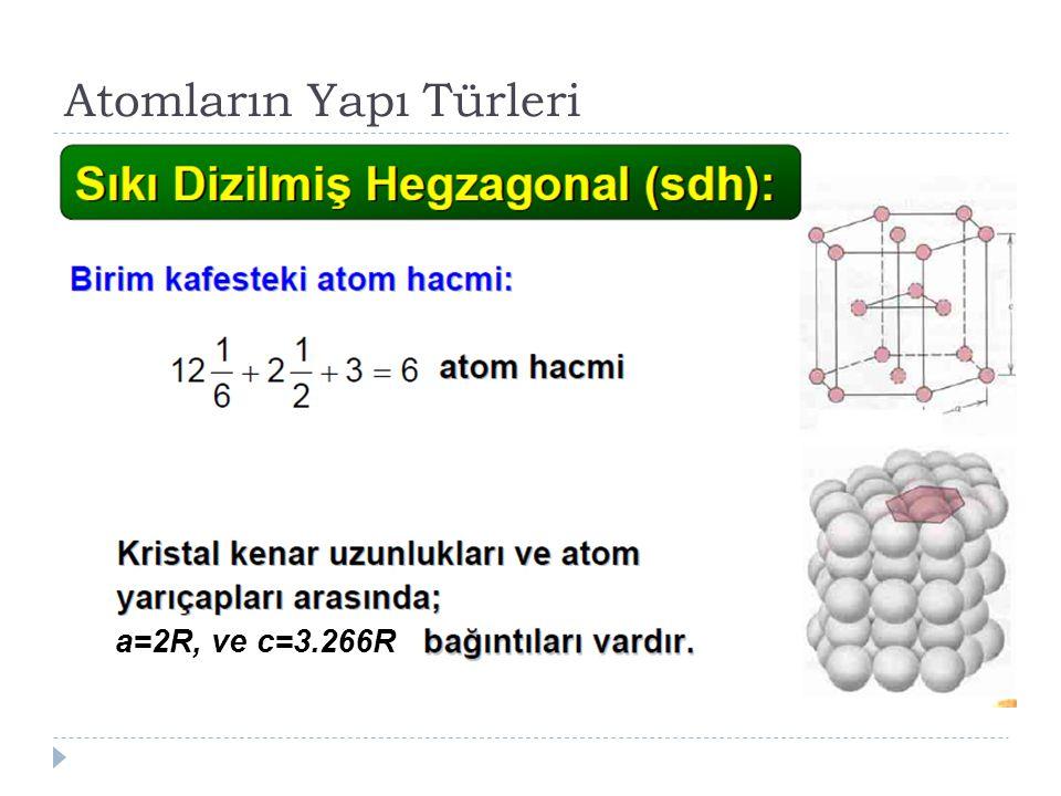 a=2R, ve c=3.266R