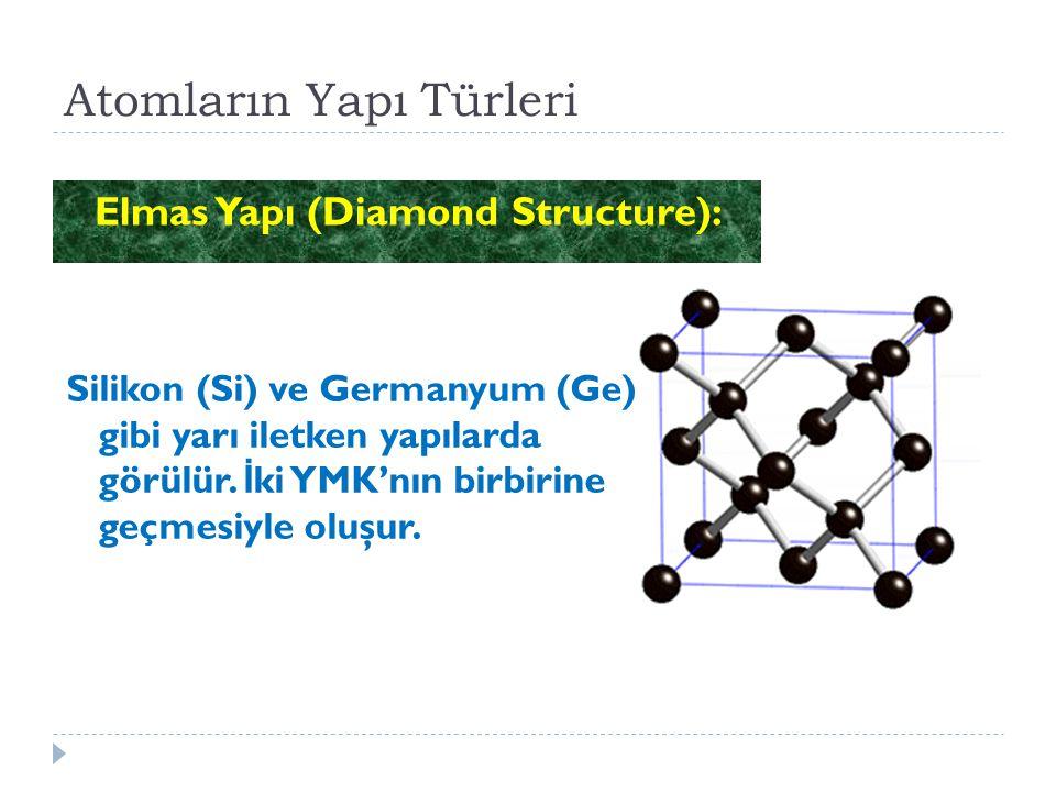 Atomların Yapı Türleri Elmas Yapı (Diamond Structure): Silikon (Si) ve Germanyum (Ge) gibi yarı iletken yapılarda görülür. İ ki YMK'nın birbirine geçm
