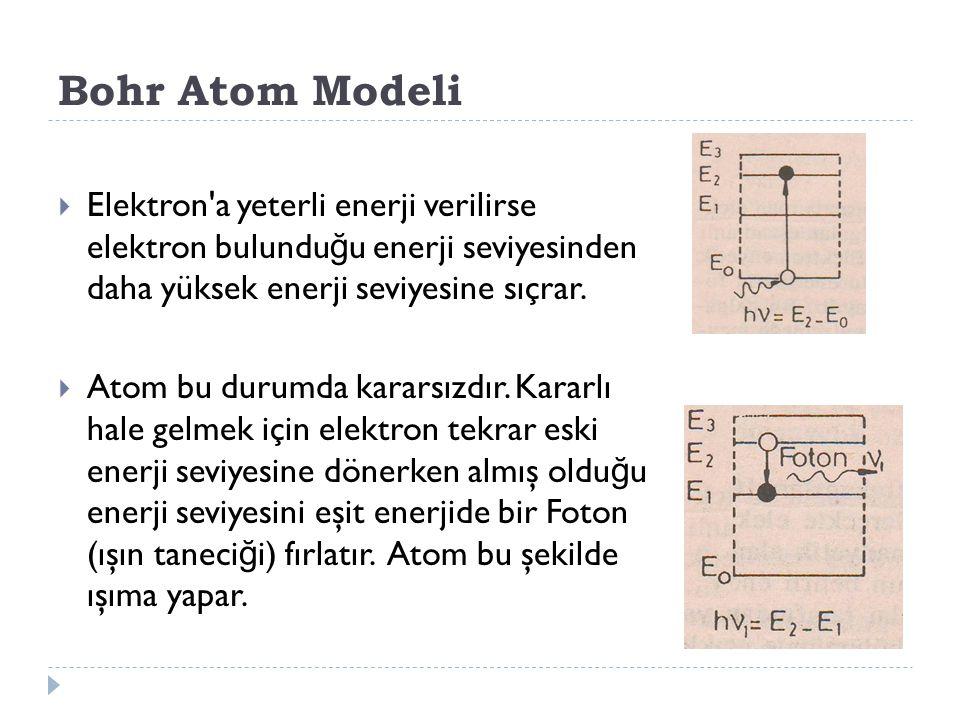 Bohr Atom Modeli  Elektron'a yeterli enerji verilirse elektron bulundu ğ u enerji seviyesinden daha yüksek enerji seviyesine sıçrar.  Atom bu durumd