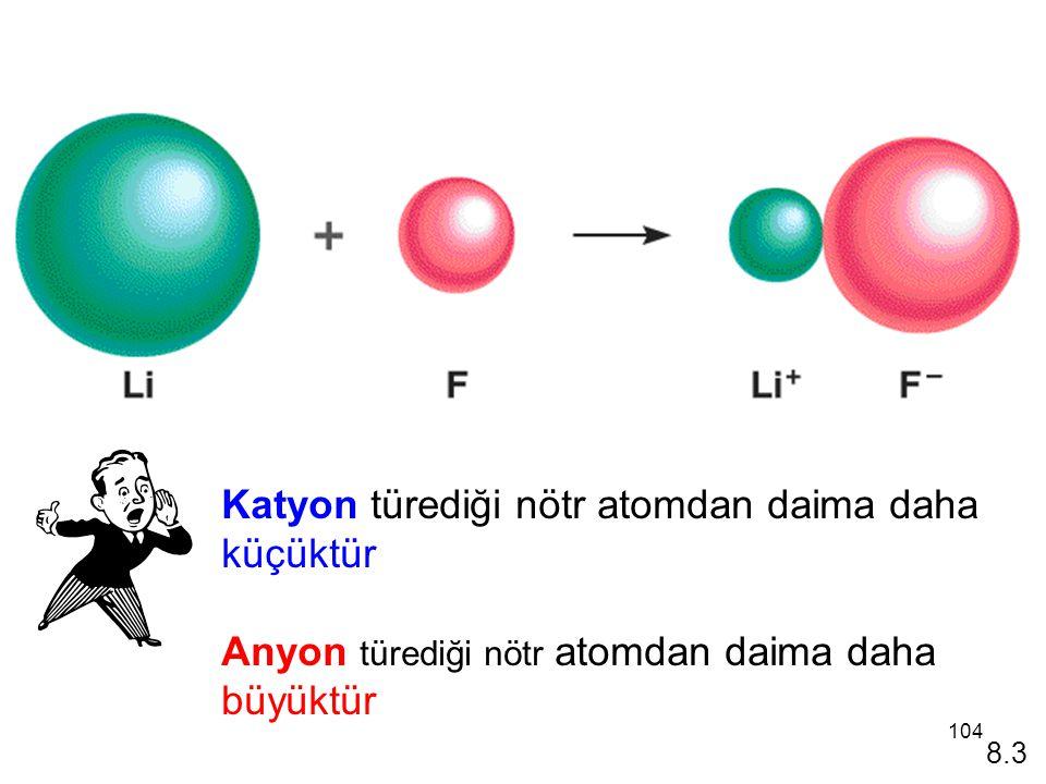 104 Katyon türediği nötr atomdan daima daha küçüktür Anyon türediği nötr atomdan daima daha büyüktür 8.3