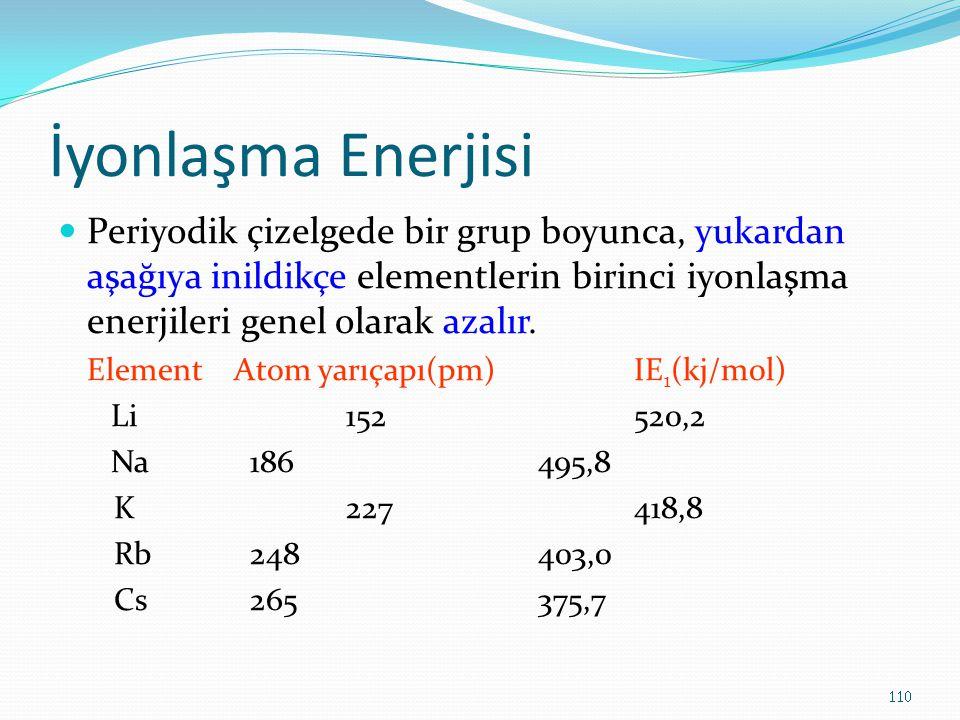 İyonlaşma Enerjisi Periyodik çizelgede bir grup boyunca, yukardan aşağıya inildikçe elementlerin birinci iyonlaşma enerjileri genel olarak azalır. Ele