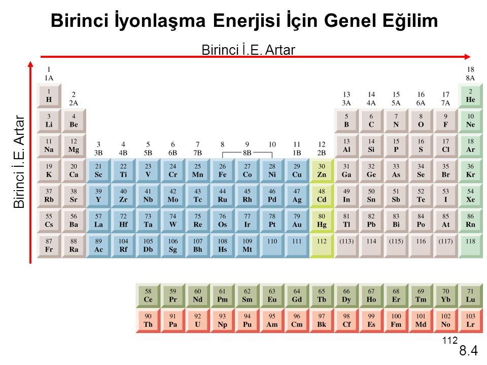 112 Birinci İyonlaşma Enerjisi İçin Genel Eğilim 8.4 Birinci İ.E. Artar
