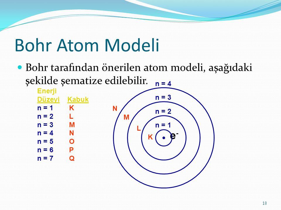 Bohr Atom Modeli Bohr tarafından önerilen atom modeli, aşağıdaki şekilde şematize edilebilir. 18 e-e- n = 4 n = 3 n = 2 n = 1 Enerji Düzeyi Kabuk n =