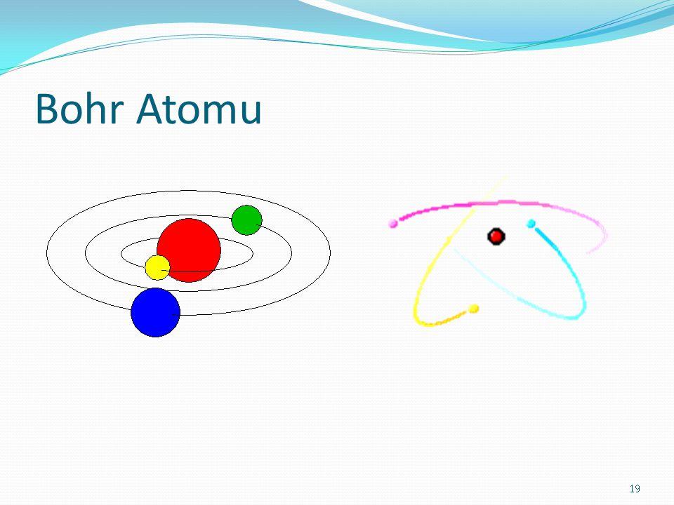Bohr Atomu 19