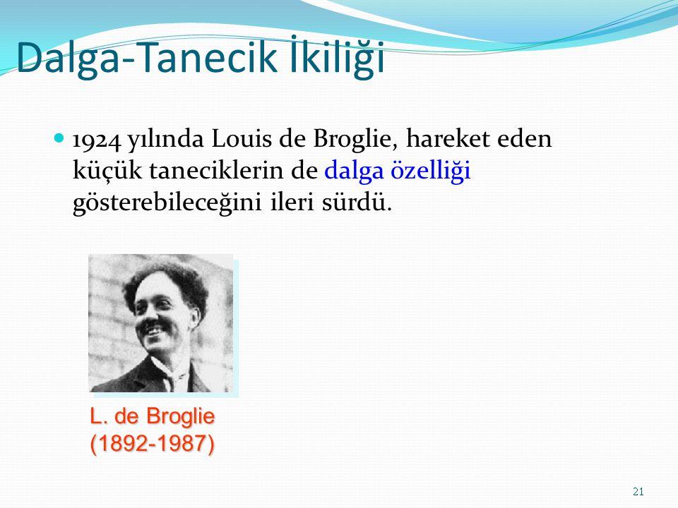 Dalga-Tanecik İkiliği 1924 yılında Louis de Broglie, hareket eden küçük taneciklerin de dalga özelliği gösterebileceğini ileri sürdü. 21 L. de Broglie