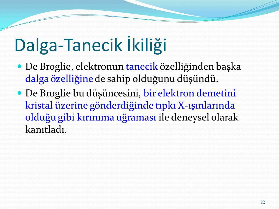 Dalga-Tanecik İkiliği De Broglie, elektronun tanecik özelliğinden başka dalga özelliğine de sahip olduğunu düşündü. De Broglie bu düşüncesini, bir ele