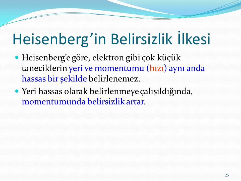 Heisenberg'in Belirsizlik İlkesi Heisenberg'e göre, elektron gibi çok küçük taneciklerin yeri ve momentumu (hızı) aynı anda hassas bir şekilde belirlenemez.
