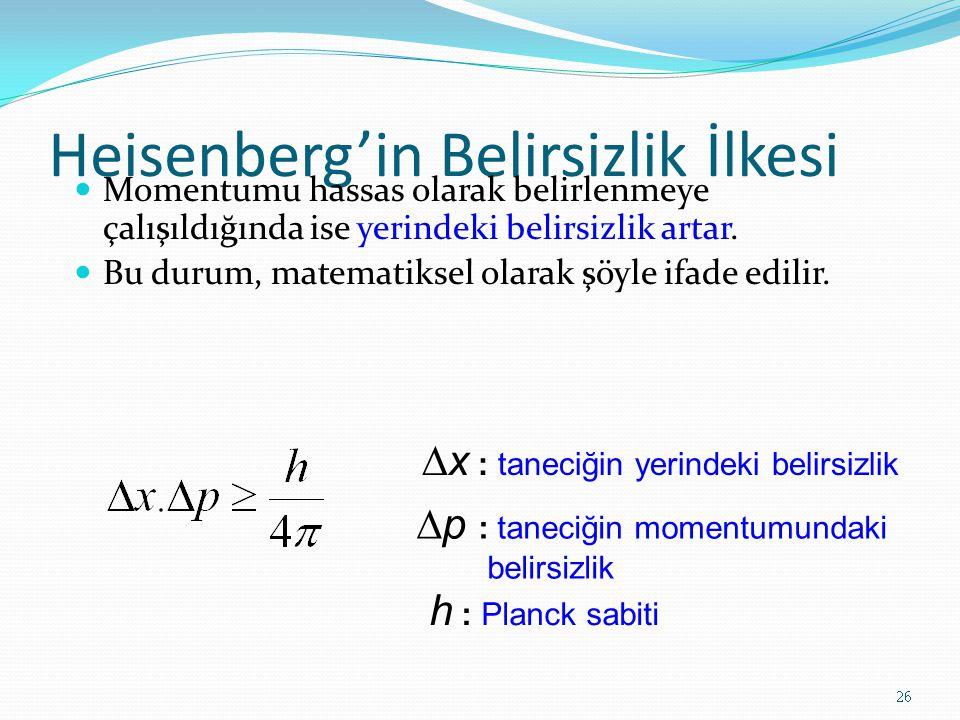 Heisenberg'in Belirsizlik İlkesi Momentumu hassas olarak belirlenmeye çalışıldığında ise yerindeki belirsizlik artar. Bu durum, matematiksel olarak şö
