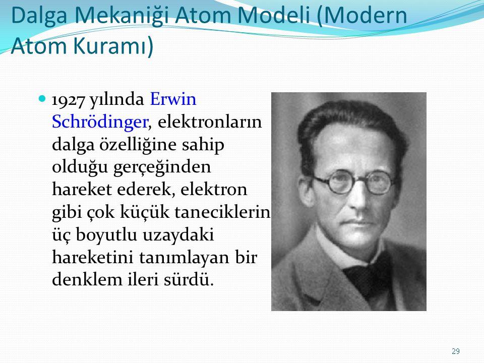 Dalga Mekaniği Atom Modeli (Modern Atom Kuramı) 1927 yılında Erwin Schrödinger, elektronların dalga özelliğine sahip olduğu gerçeğinden hareket ederek, elektron gibi çok küçük taneciklerin üç boyutlu uzaydaki hareketini tanımlayan bir denklem ileri sürdü.