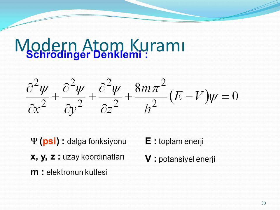 Modern Atom Kuramı 30   (psi)  : dalga fonksiyonu x, y, z : uzay koordinatları m : elektronun kütlesi E : toplam enerji V : potansiyel enerji Schrödinger Denklemi :