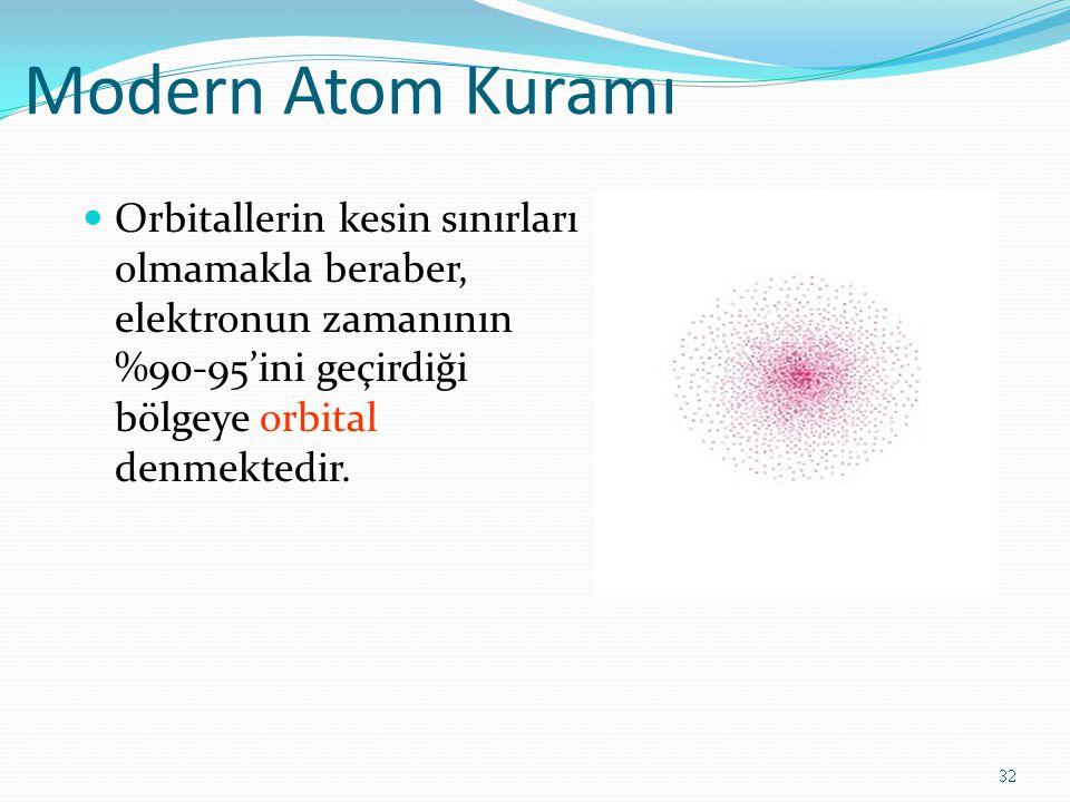 Modern Atom Kuramı Orbitallerin kesin sınırları olmamakla beraber, elektronun zamanının %90-95'ini geçirdiği bölgeye orbital denmektedir. 32