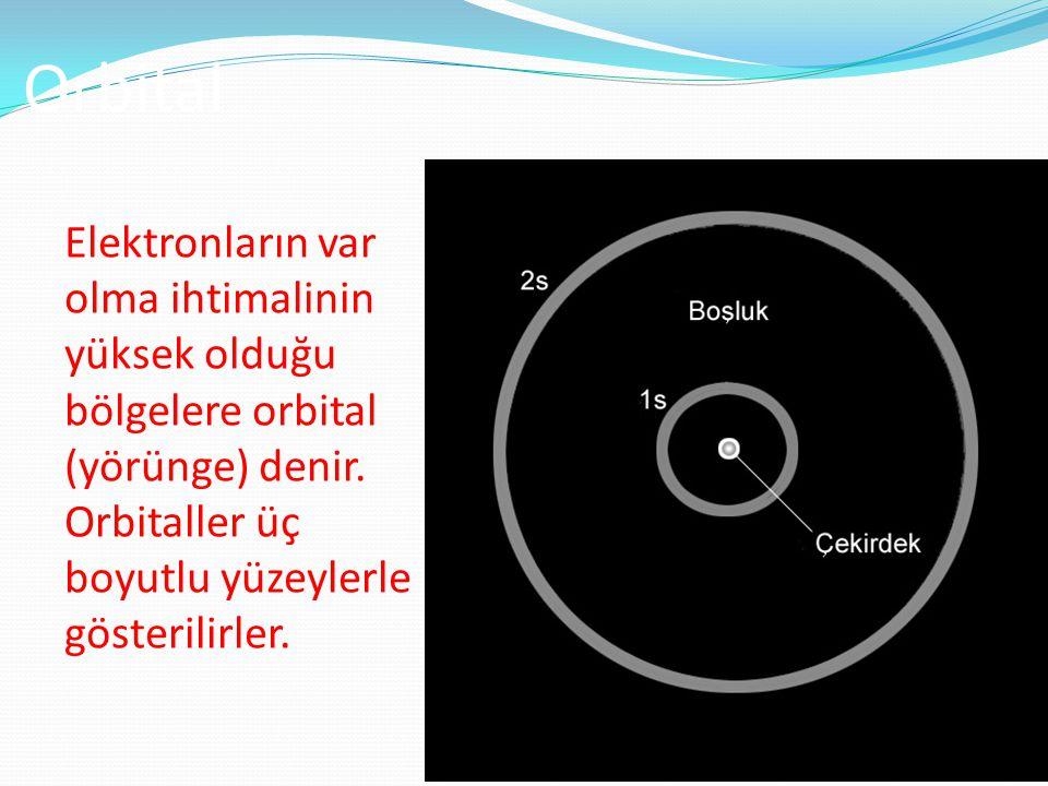 Orbital Elektronların var olma ihtimalinin yüksek olduğu bölgelere orbital (yörünge) denir. Orbitaller üç boyutlu yüzeylerle gösterilirler.