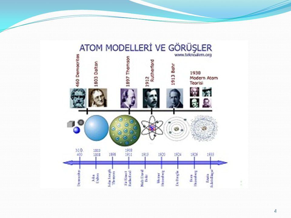 Dalton'un atom teorisi 1.Elementler atom denilen çok küçük parçacıklardan meydana gelmiştir.