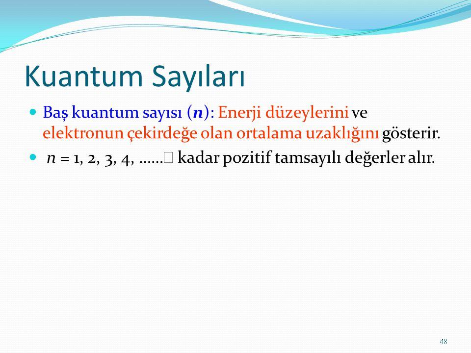 Kuantum Sayıları Baş kuantum sayısı (n): Enerji düzeylerini ve elektronun çekirdeğe olan ortalama uzaklığını gösterir. n = 1, 2, 3, 4, …… ∞ kadar pozi