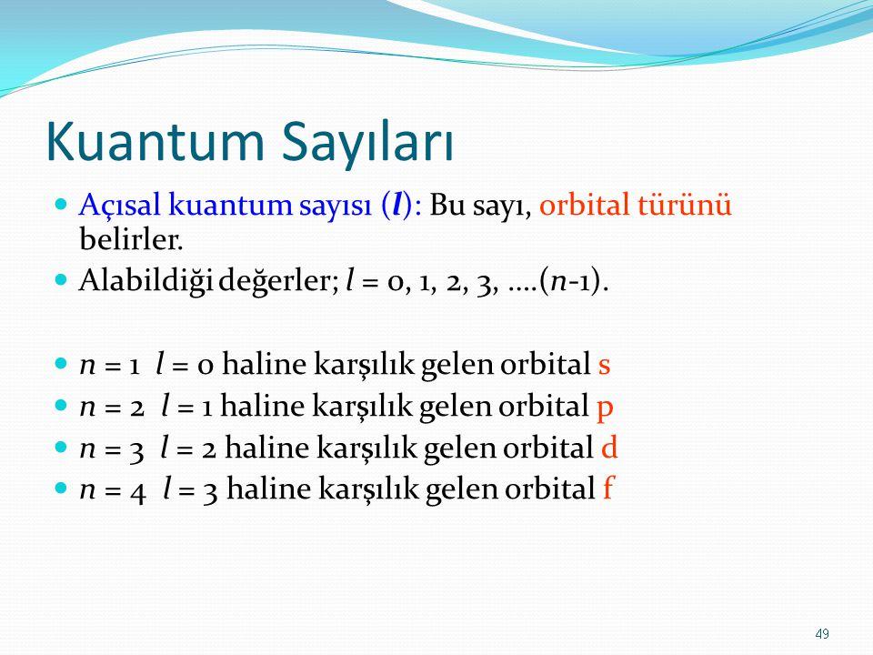Kuantum Sayıları Açısal kuantum sayısı (l): Bu sayı, orbital türünü belirler. Alabildiği değerler; l = 0, 1, 2, 3, ….(n-1). n = 1 l = 0 haline karşılı