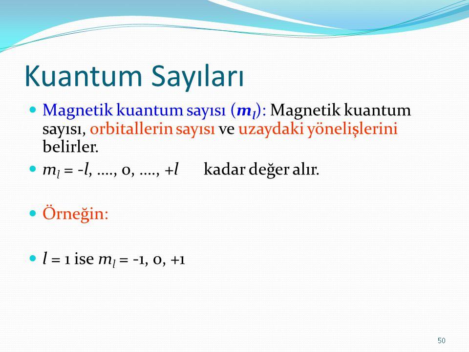 Kuantum Sayıları Magnetik kuantum sayısı (m l ): Magnetik kuantum sayısı, orbitallerin sayısı ve uzaydaki yönelişlerini belirler. m l = -l, …., 0, ….,